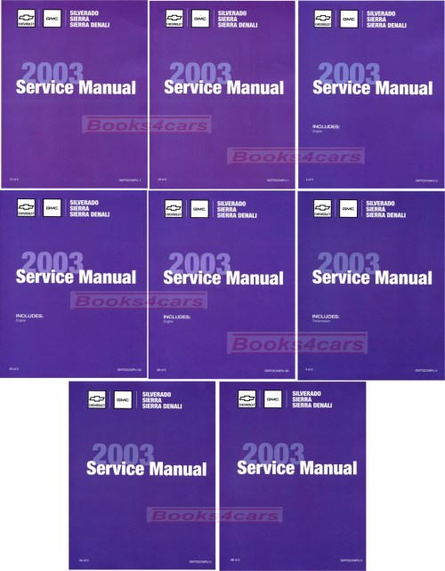 small resolution of 2003 silverado sierra denali shop service repair manual by chevrolet gmc truck includes hd and diesel duramax engine b03 gmt03ck8pu