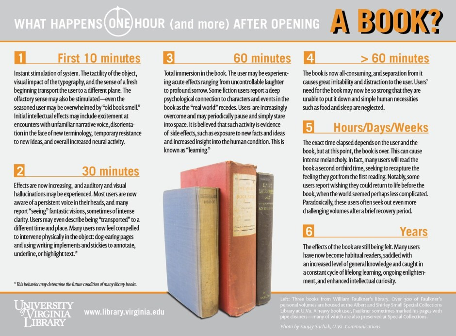 What-happens-one-hour-and-after-you-start-reading-a-book-infographic