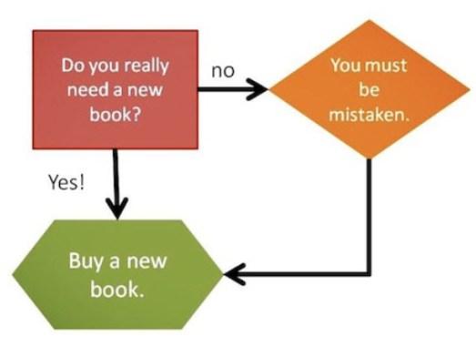 book-buying-1