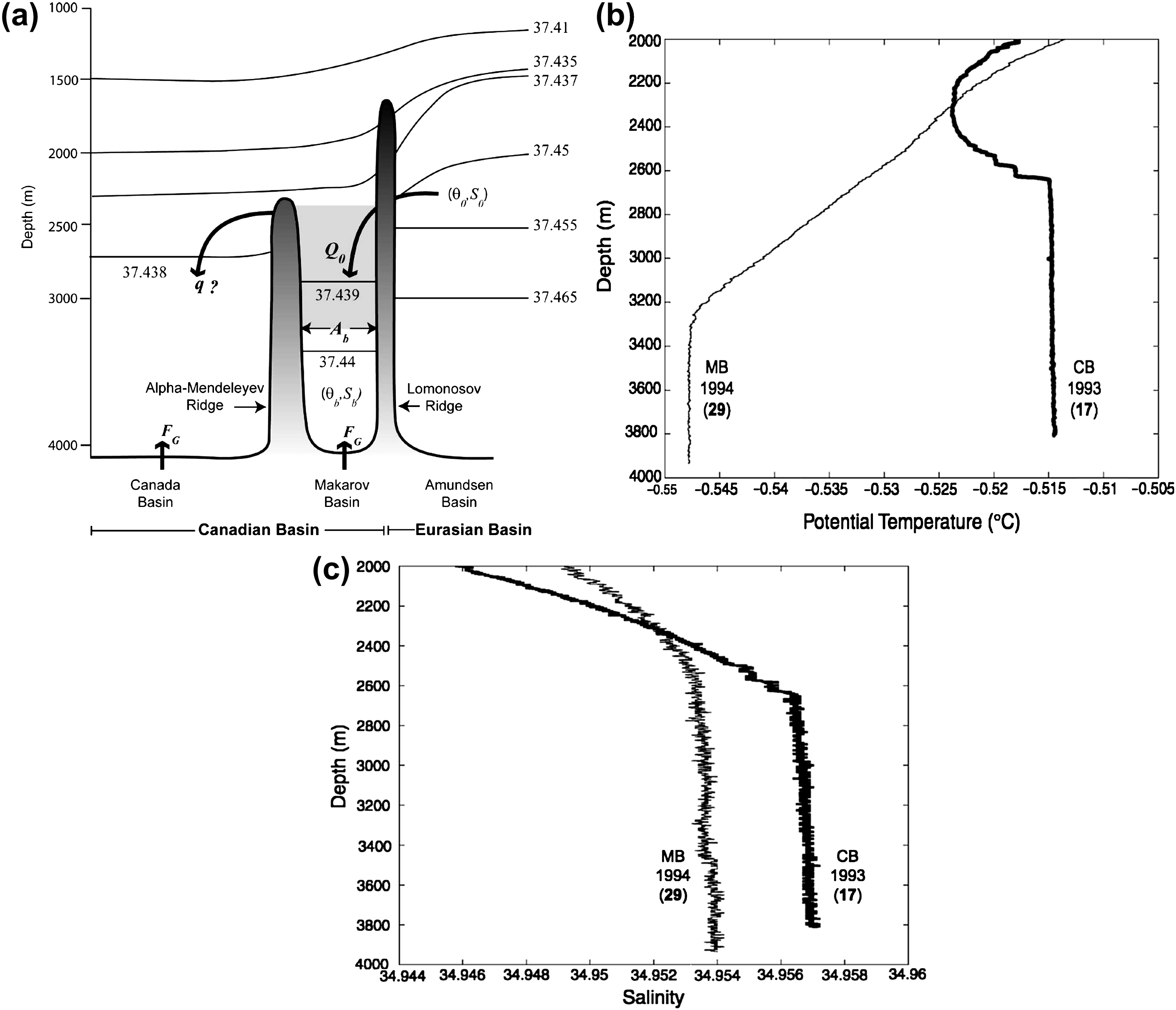 Elsevier Talley Et Al Descriptive Physical Oceanography