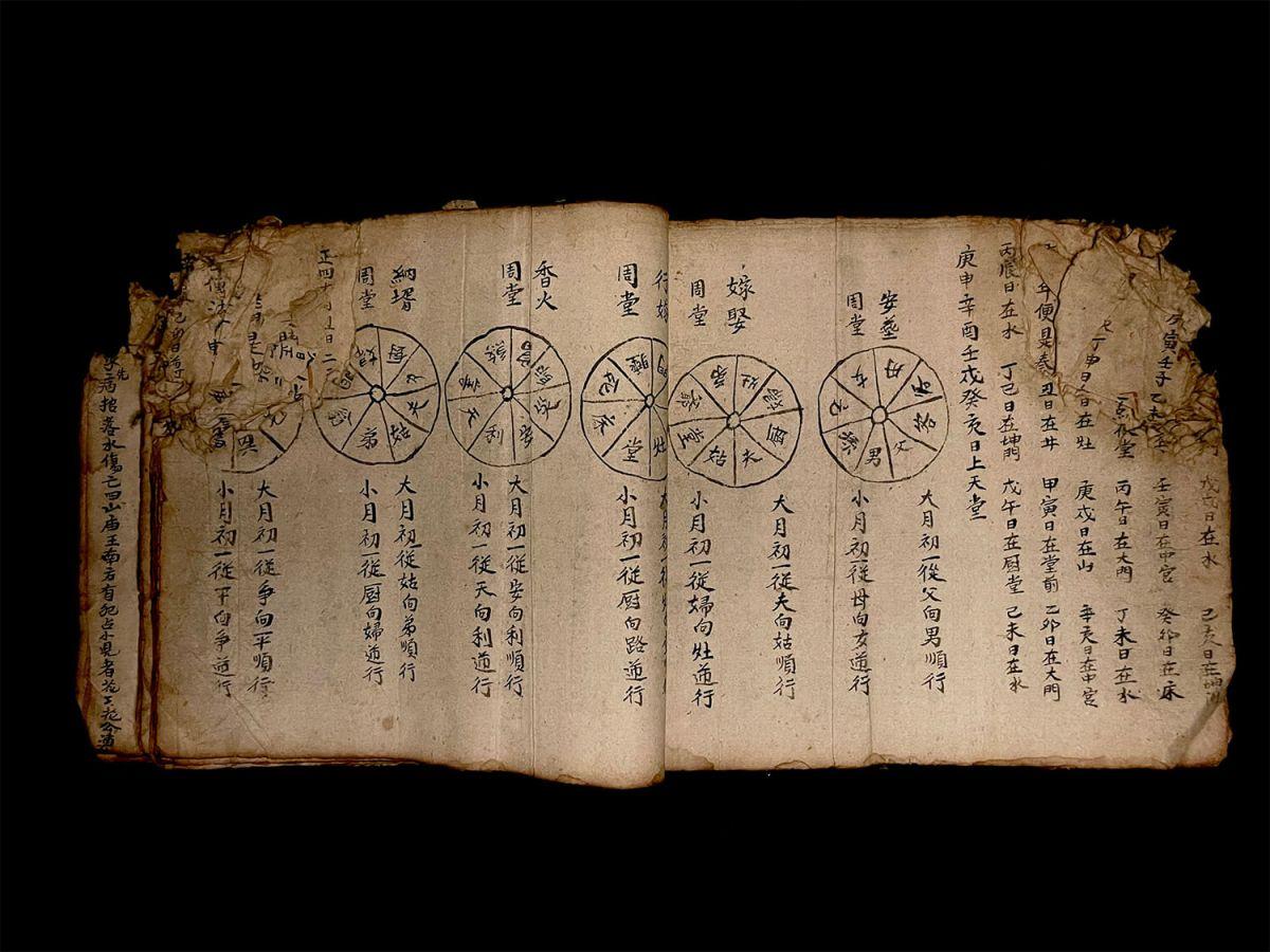 Yao Ritual Book