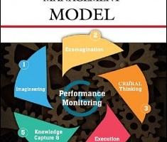 The SEWA Project Management Model By Dr. Rashid Alleem PDF
