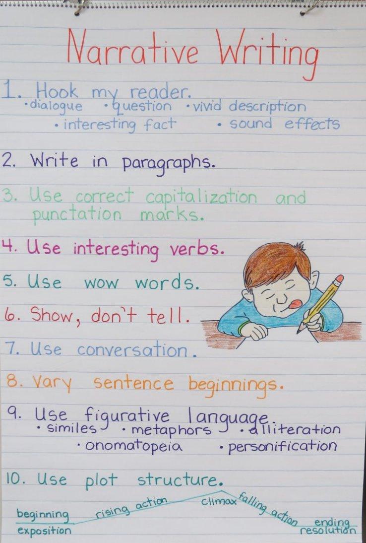 Persuasive essay school bullying