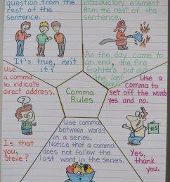 Teaching Comma Rules   Book Units Teacher [ 1141 x 788 Pixel ]