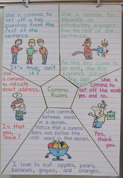 small resolution of Teaching Comma Rules   Book Units Teacher