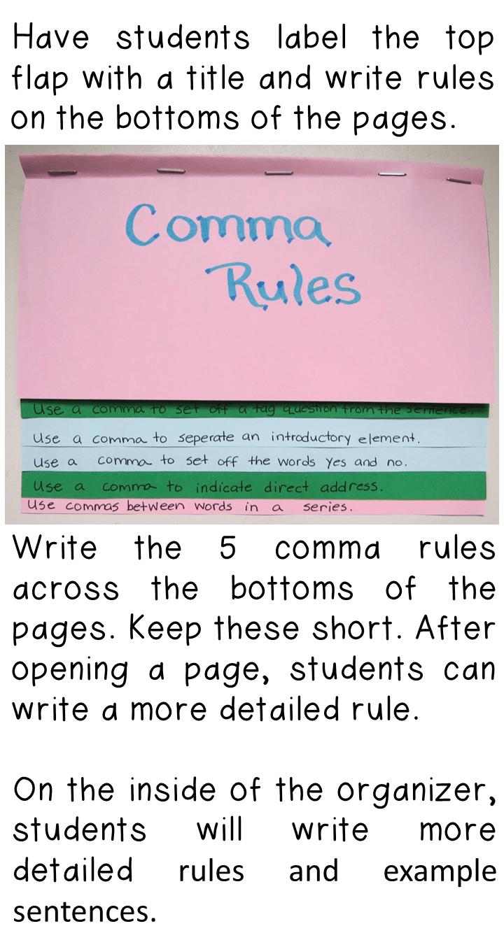 medium resolution of Teaching Comma Rules   Book Units Teacher