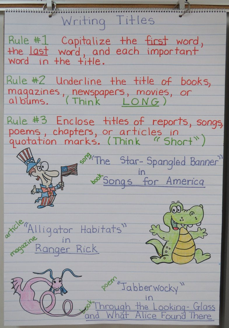 hight resolution of Writing Titles of Works   Book Units Teacher