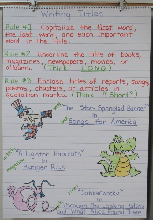 small resolution of Writing Titles of Works   Book Units Teacher