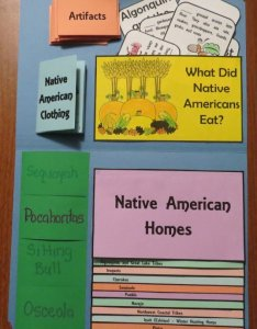 Download this free lap book to use with website http teacherspayteachers product native american also chart rh bookunitsteacher