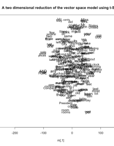 Or  cyesterday   and  ctoday cluster together on the chart these plots have advantages over wordclouds where position is completely meaningless but also vector space models for digital humanities rh bookwormnschmidt