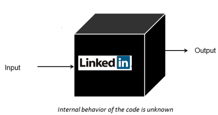 Black-Box-LinkedIn