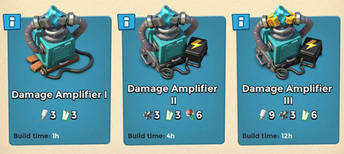 Damage Amplifier levels