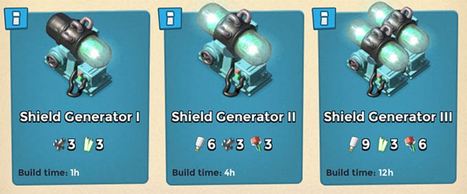 Shield Generator levels