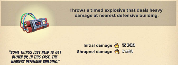 Explosive charges characteristics