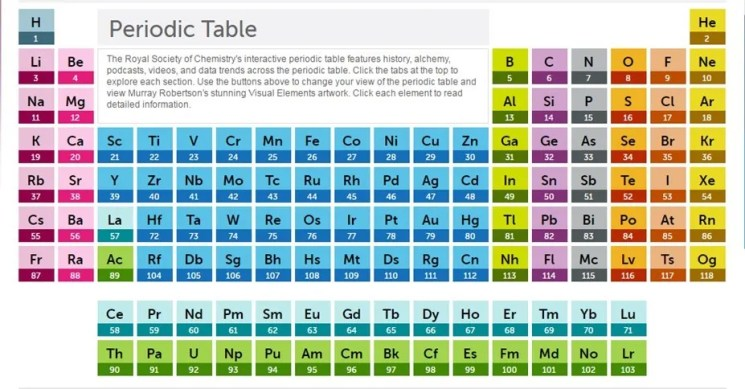 new-periodic-table-elements-rsc