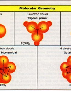 More molecular geometry also ch rh boomeria
