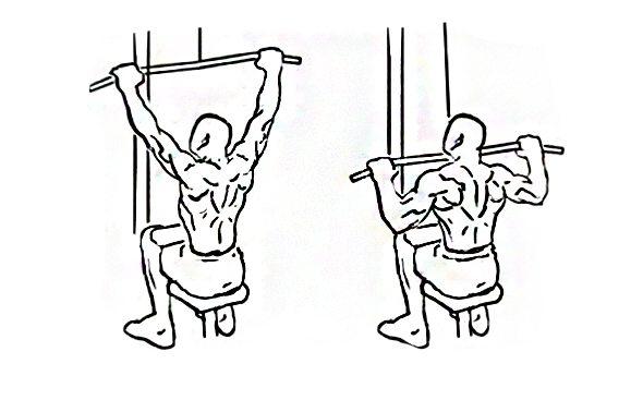 Lat Pulldown Machine Instructions