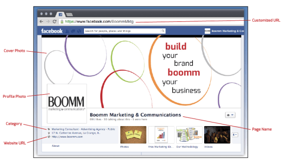 B-to-B Facebook 101: Facebook business page