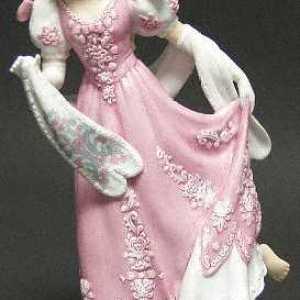 "Lenox Porcelain Figurine ""Cinderella"""
