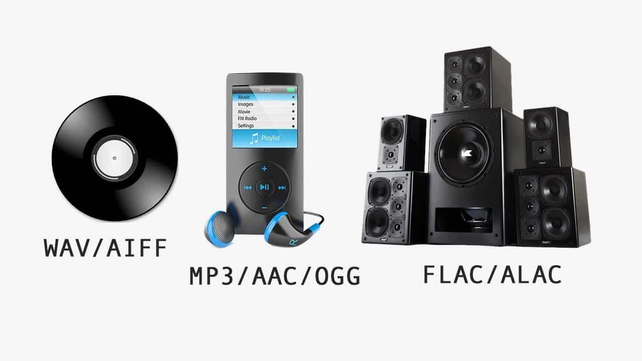 FLAC vs AIFF - Audio Format Comparison