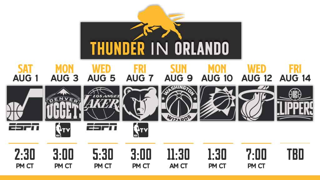 Thunder Re-Start Schedule & TV Guide | Boomtown Hoops