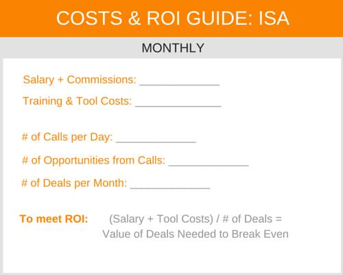 Inside Sales Agent Real Estate