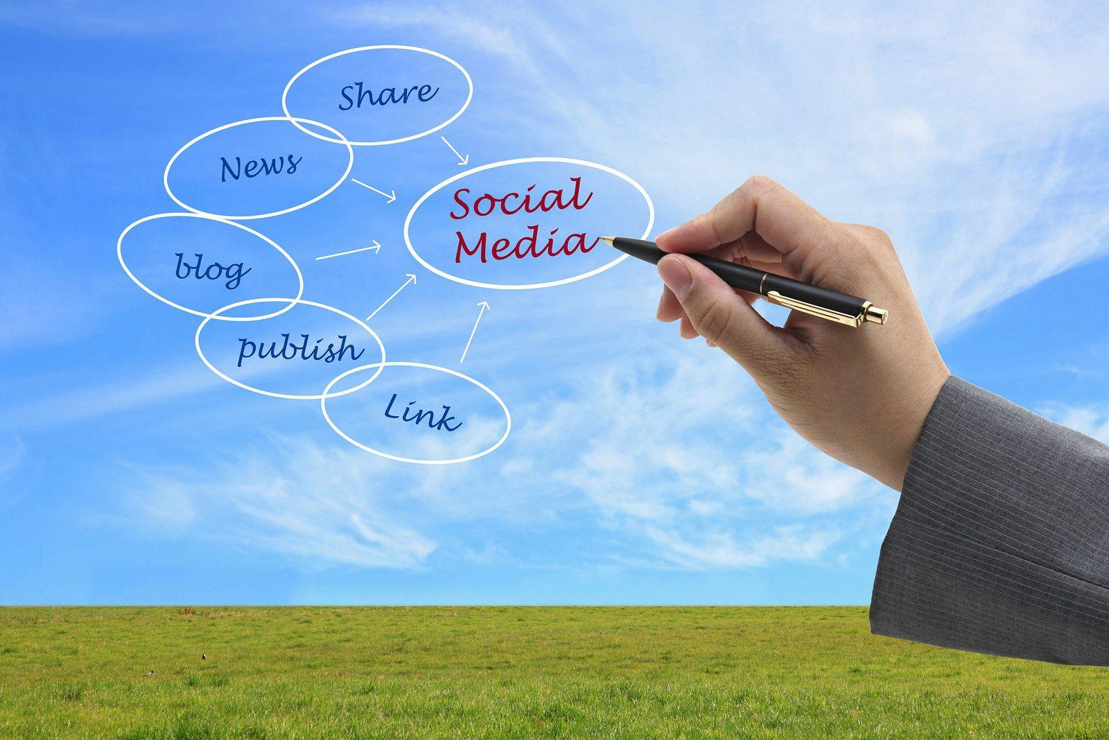 real-estate-social-media