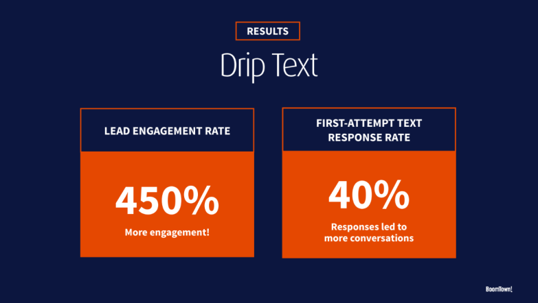 Automated Text Response Rate Conversions