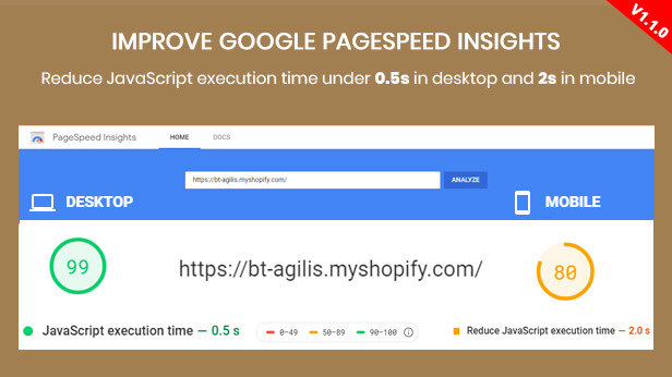 Google Pagespeed Insights 99/100 - Fast performance