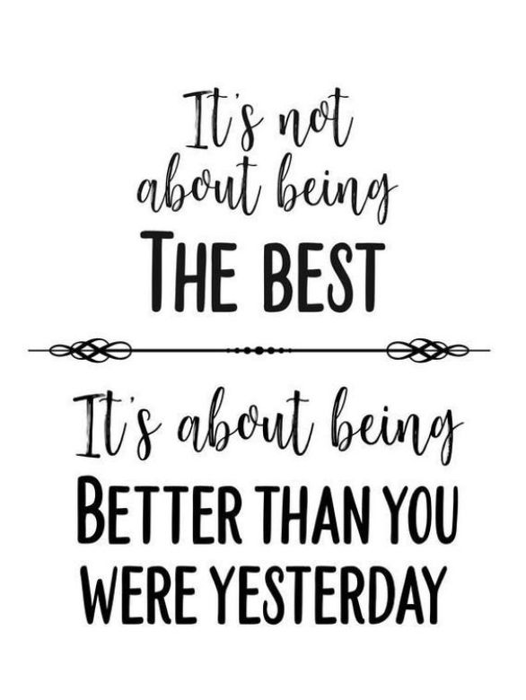 It's not about being the best. It's about being better than you were yesterday. Mindset Quotes With Images