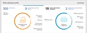 LinkedIn Profile Viewer Insights