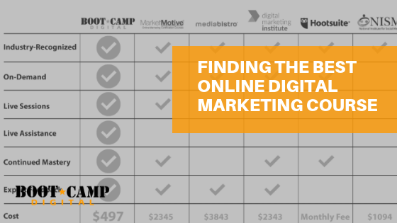 online digital marketing training, online digital marketing course, online social media training, online social media course