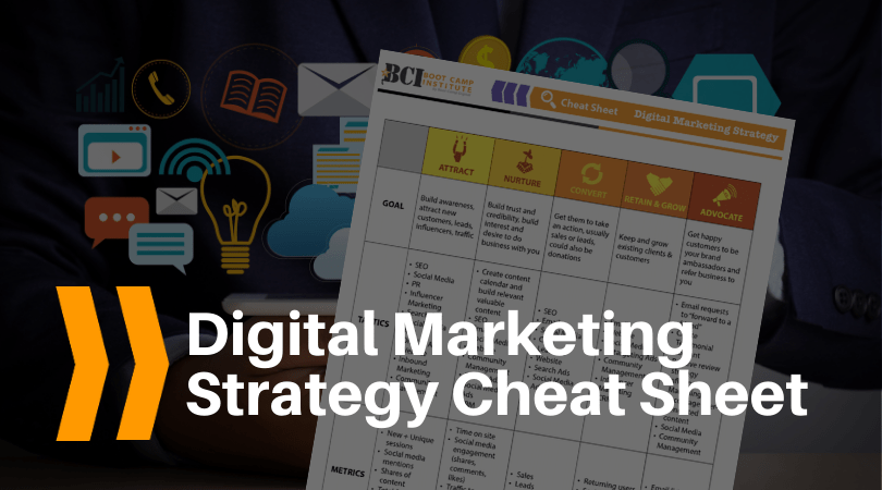 Digital Marketing Strategy Cheat Sheet