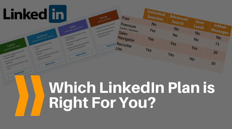 Which LinkedIn Plan is right for you?