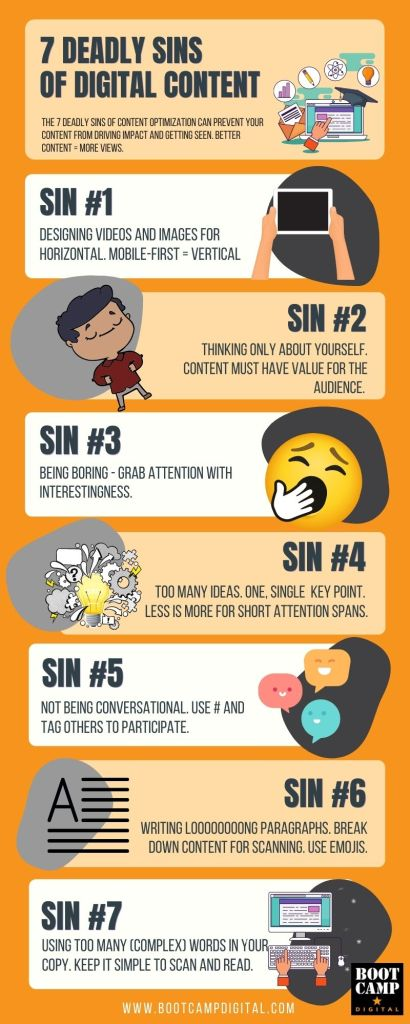 7 Deadly Sins of Content Marketing Infographic