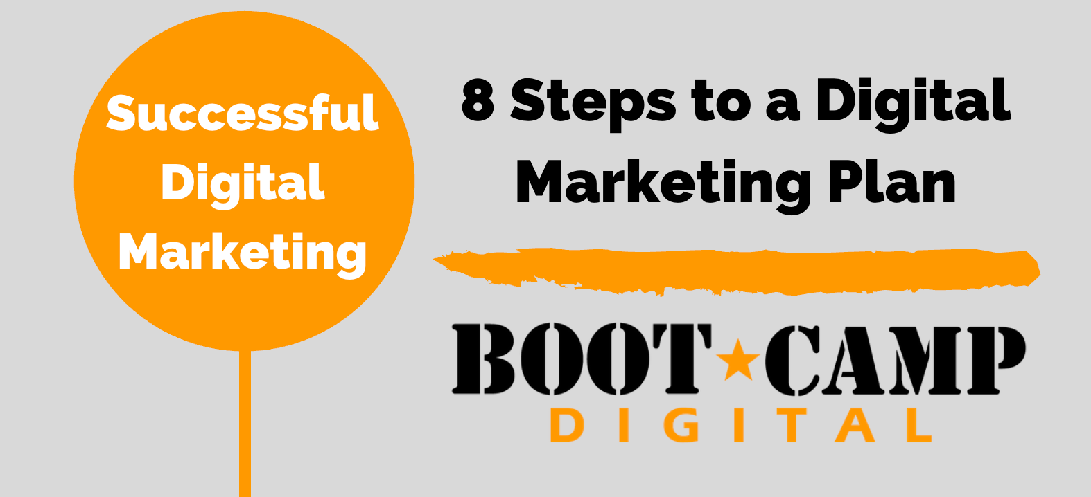 8 steps to a strategic digital marketing plan