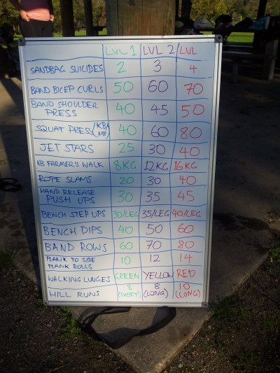 Classroom Whiteboard Ideas ~ Top pieces of equipment for your bootcamp ideas