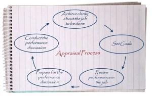 Appraisal (7)
