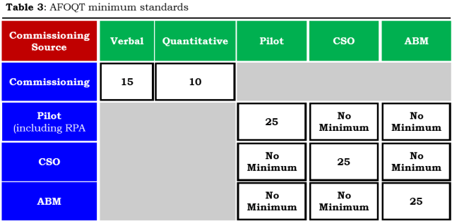 00,05e - Table3