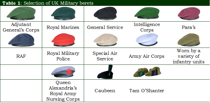 Table 1, Selection of UK Military berets