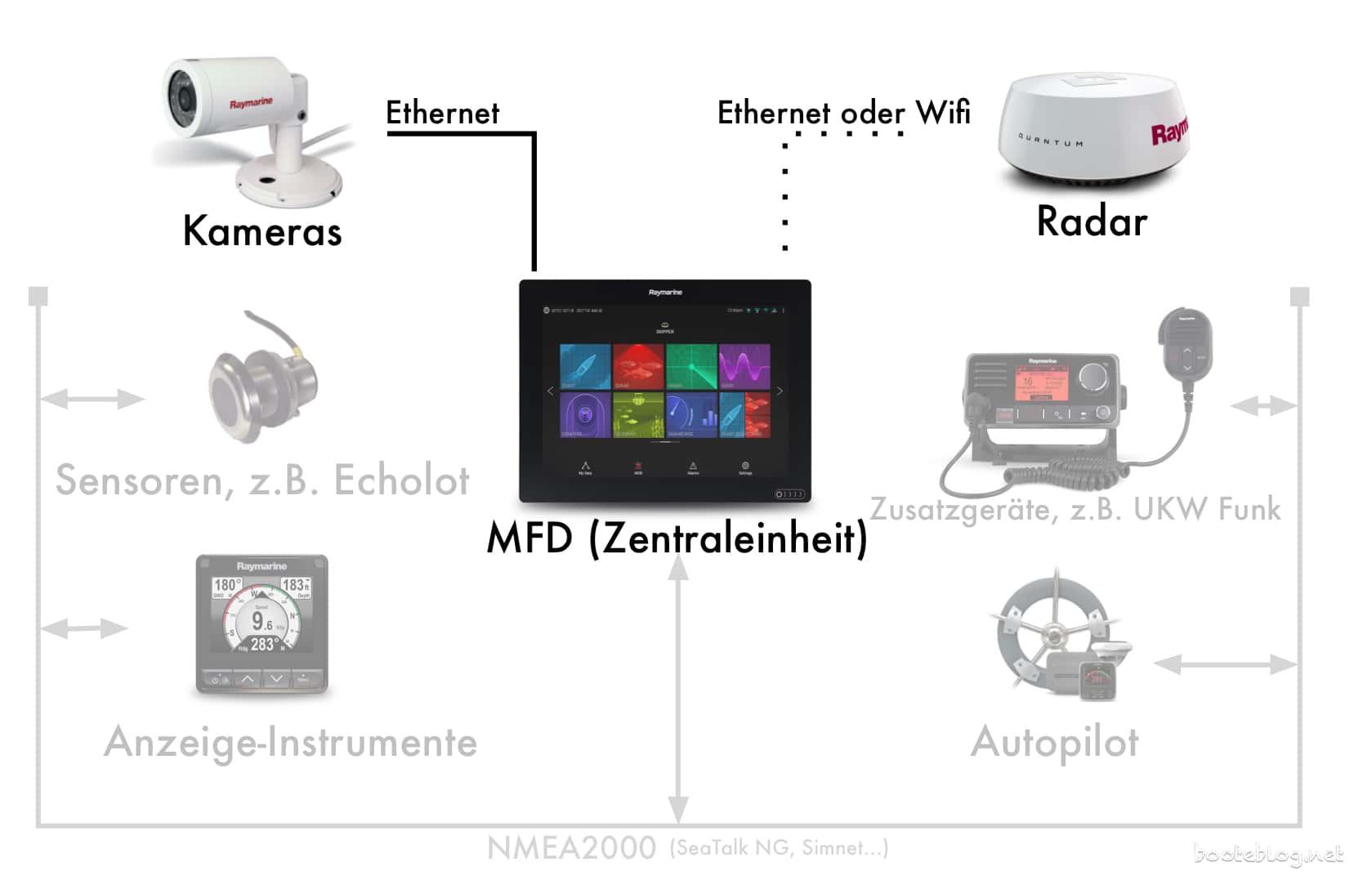 Beste Ethernet Kabel Schaltplanpaare Zeitgenössisch - Schaltplan ...