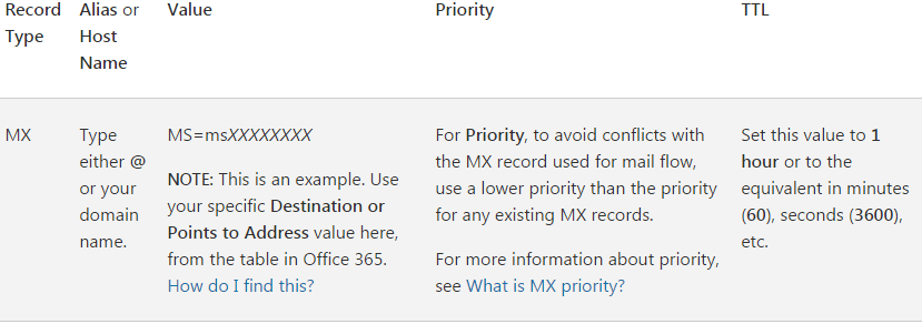 office-365-dns-mx-record