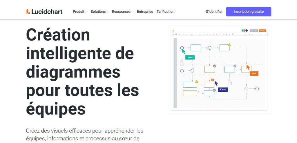 lucidchart: outils pour creer les maquettes de sites web