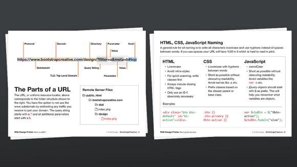 web development primer tutorial pdf