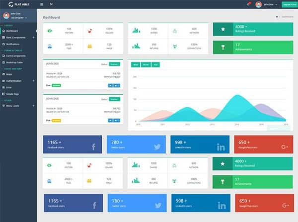 Flat Able Best Angular Free Admin Template