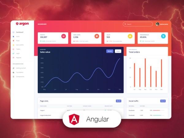 Argon Dashboard Best Angular Free Admin Template