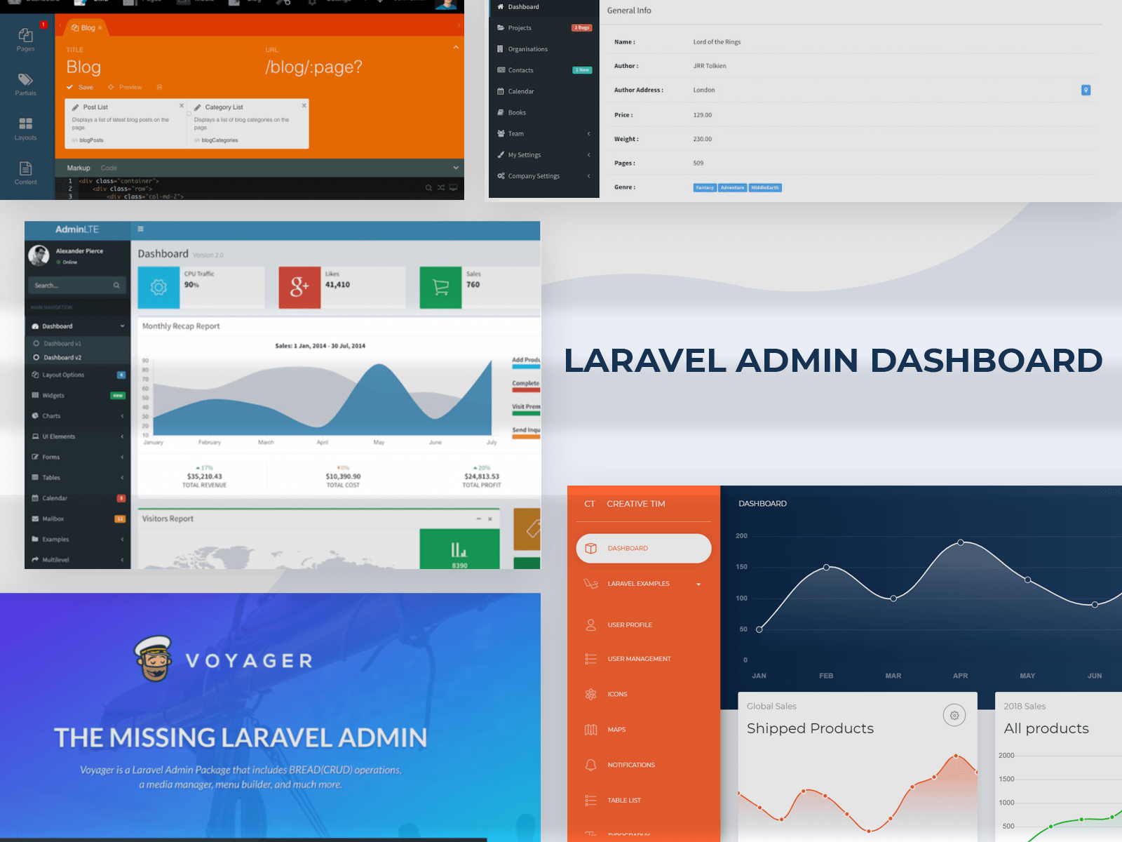 Laravel dashboard template
