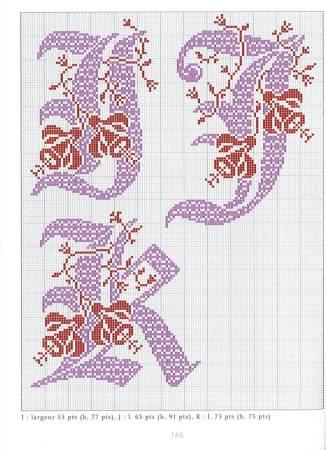 Letras I J K