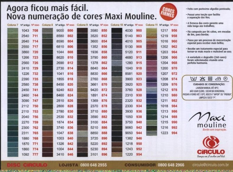 tabela conversão maxi mouline nova 02