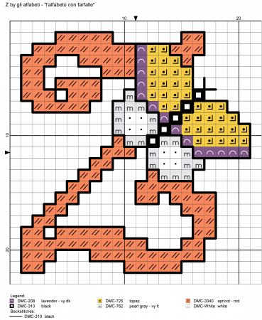 alfabeto borboletas Z